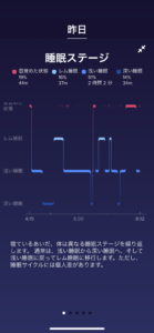 Fitbit Ionicの睡眠トラッキングログ
